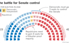 THE RACE FOR THE SEAT, AND IT IS NOT MUSICAL CHAIRS